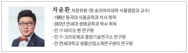 차윤환 교수 프로필.jpg
