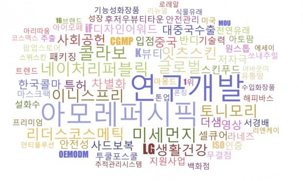 뷰티누리트렌드모니터-2017.03핫이슈분석이미지.png