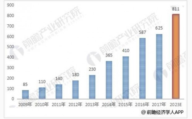 중국 약용화장품 시장규모 및 예측.jpg