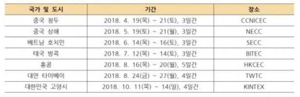 'K-뷰티엑스포' 2018년도 개최일정.jpg