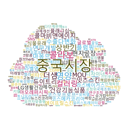 뷰티누리트렌드모니터-핫이슈(2017-08).jpg