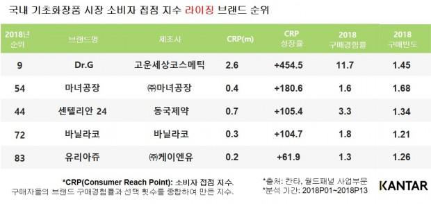 1. 칸타 - 기초화장품 CRP 라이징 브랜드 - 20190814.jpg
