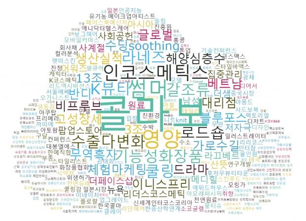 뷰티누리트렌드모니터-7월핫이슈이미지.jpg