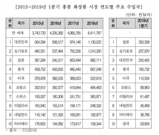 일본 한국 점유율2.jpg