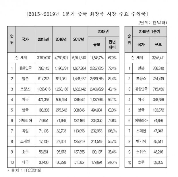 일본 한국 점유율1.jpg