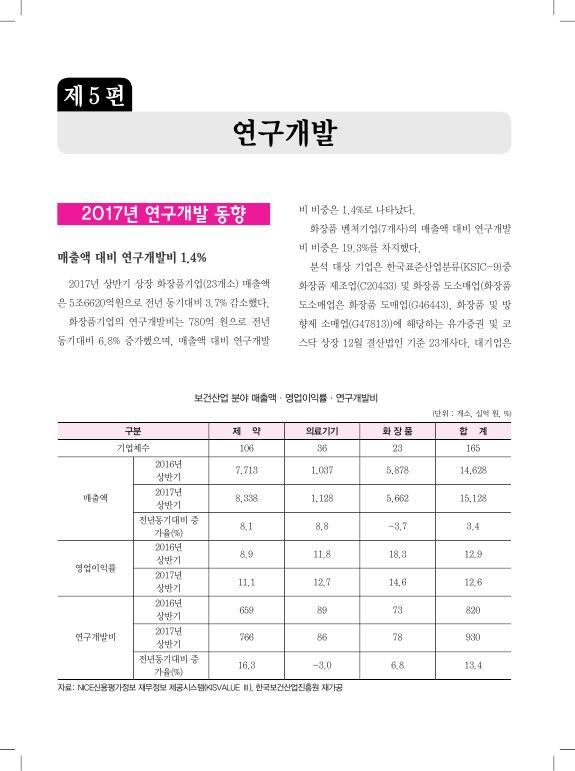 화장품연감2018_제5편 연구개발.jpg