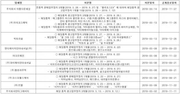행정처분 수정.jpg