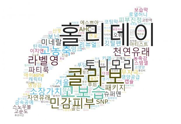 뷰티누리트렌드모니터-신규리뉴얼브랜드커뮤니케이션키워드(18-01).jpg