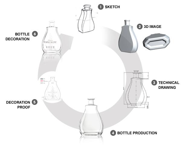 fragrance_bottling.jpg